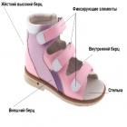 Малосложная ортопедическая обувь – расставляем все точки над «И»